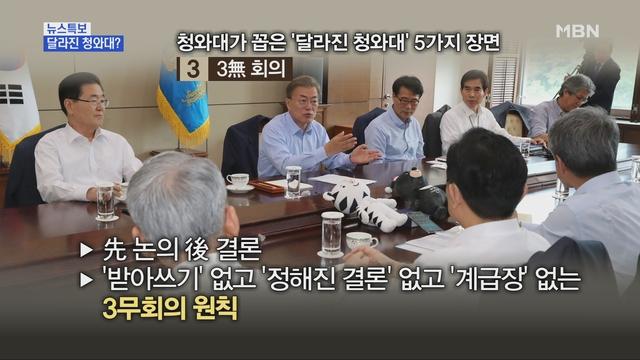 [송지헌의 뉴스와이드] 달라진 청와대 베스트 장면은?