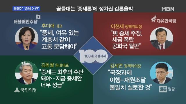 [김만흠의 뉴스와이드] 정치권 덮은 '증세 논란' 해법은?
