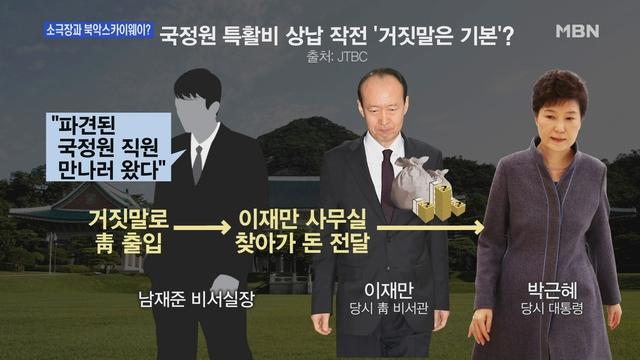 [송지헌의 뉴스와이드] 은밀하게 신속하게…'007 상납' 대작전!