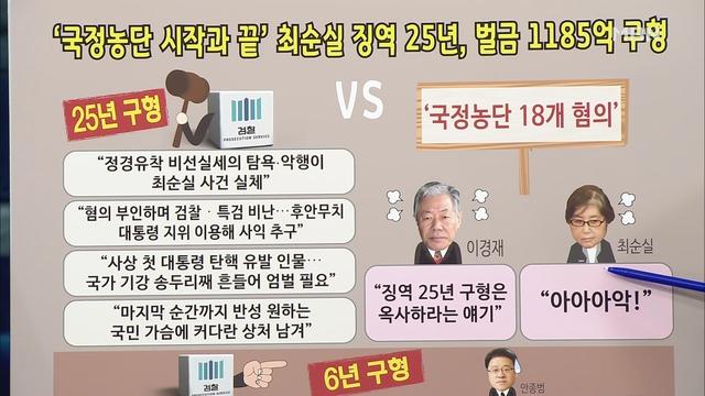 [송지헌의 뉴스와이드] '국정농단 시작과 끝' 최순실 징역 25년, 벌금 1185억 구형