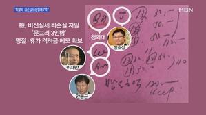 [송지헌의 뉴스와이드] 朴이 받은 '국정원 상납금' 최순실...