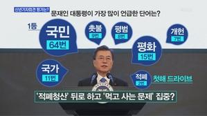 [송지헌의 뉴스와이드] 문 대통령 신년 기자회견 대북문제에...