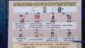 [송지헌의 뉴스와이드] 판 커진 '평창외교전'…올림픽 이후 '한반도 정세' 전망은?