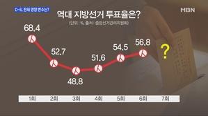 [송지헌의 뉴스와이드] '여야 쟁점토론' 지방선거 각 당이 느끼는 '현장' 판세는?