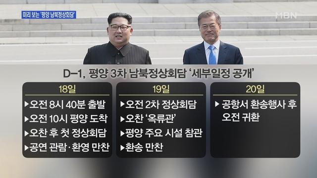 [송지헌의 뉴스와이드] 2박 3일 '매일' 만나는 남북 정상, 동선으로 본 정상회담 예상은?