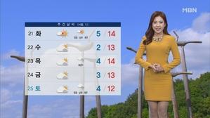 내일 춘분 온화해…남부·제주 비