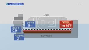 49시간 만에 올라온 세월호 '13m'
