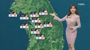 내일 맑고 따뜻…중서부 미세먼지 한때 '나쁨'