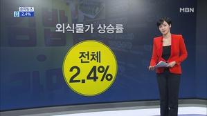 [숫자뉴스] 2.4%