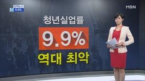 [숫자뉴스] 9.9%