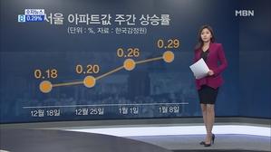 [숫자뉴스] 0.29%
