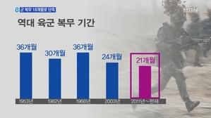 군 복무 기간 18개월로 단축…2022년까지 병력 50만 ...