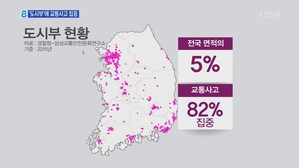 전체 국토 면적 5%에 교통사고 82% 집중