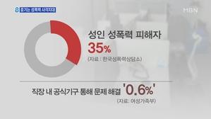 기업들 '미투' 경계령…중소기업은 '성폭력 사각지대'