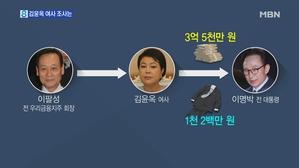 김윤옥 여사와 아들 조사는...