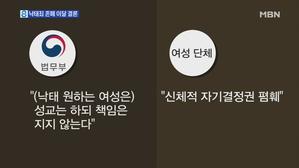 '낙태금지법' 6년 만에 다시 심판…헌재, 이르면 이달 결...