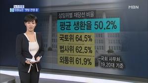 김주하의 7월 4일 뉴스초점-의원님은 '잿밥 전쟁 중'