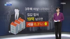 [숫자뉴스] 0.3%p