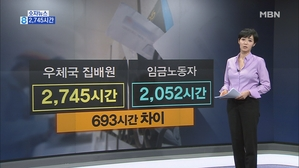 [숫자뉴스] 2,745시간