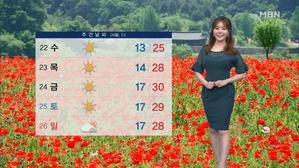 내일 맑고 미세먼지 '보통'…낮부터 기온 올라