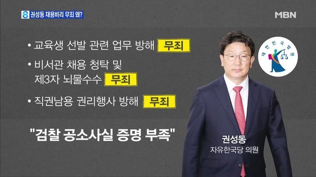 """권성동 '강원랜드 채용비리' 1심서 무죄…""""증거 부족"""""""
