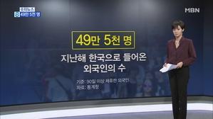 [숫자뉴스] 49만 5천 명