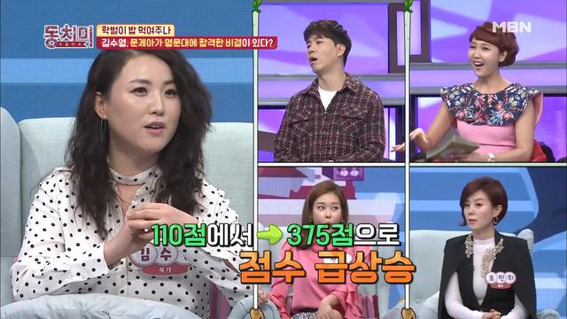 김수영, 문제아..