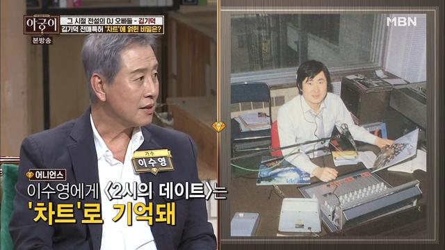 김기덕 전매특허..