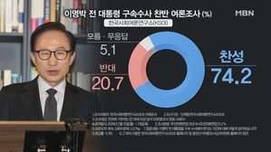 [김만흠의 시사스페셜] 'MB 재산관리인' 이병모 구속…M...
