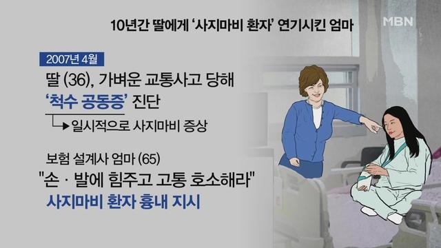 [김은혜의 사회 이슈] '창의력 뿜뿜' 황당 사건…'10년 간 마비연기' '걸릴 바엔 병째로'