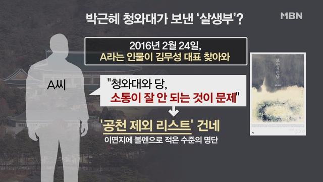 """[김은혜의 정가 이슈] 불과 며칠 전 '저희가 잘못' 이랬는데…""""퇴진 연판장"""" vs """"망령 부활"""""""