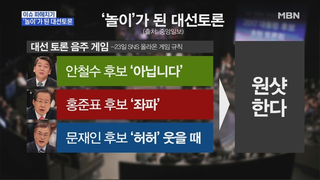 MBN 뉴스파이터-놀이된 대선 토론