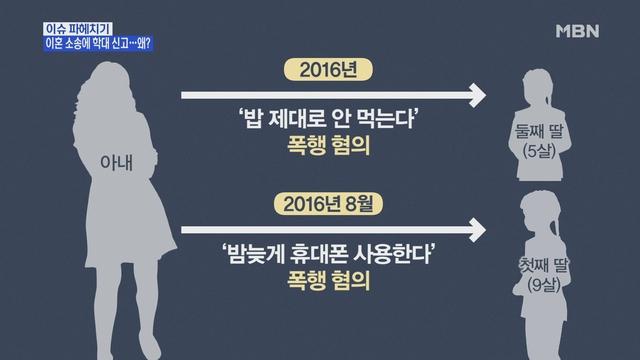 MBN 뉴스파이터-이혼소송 중 남편이 아동학대 신고…30대 여성 '무죄'