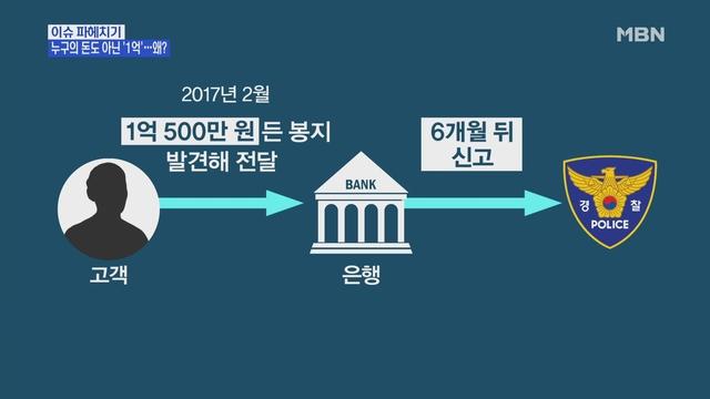 MBN 뉴스파이터-누구의 돈도 아닌 '1억'…왜?