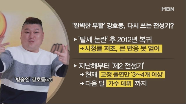 [MBN 뉴스빅5] 강호동, 홍진영 작사·작곡 노래로'트로트 가수'로 변신