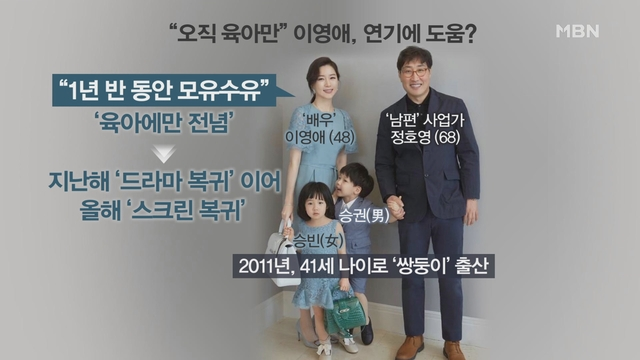 "[MBN 뉴스빅5] ""엄마 아닌 여배우로""…돌아온 스타들"