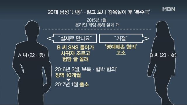 [MBN 뉴스빅5] '복수에 눈멀어' 원정복수 펼친 남성 '징역형'