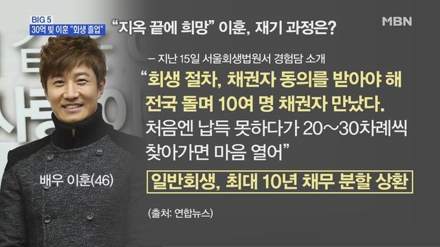 """[MBN 뉴스빅5] 배우 이훈 회생 절차 마쳐…""""이 악물고 부딪혀 보셨으면"""""""