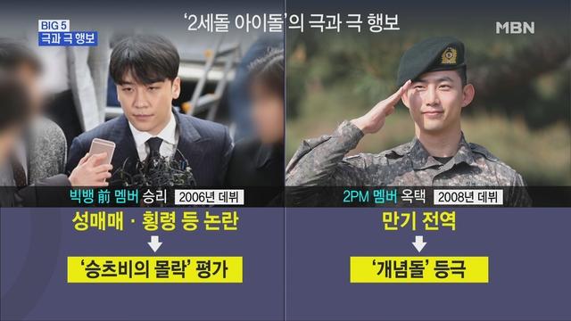 [MBN 뉴스빅5] 극과 극 행보