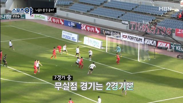 FC 서울, 우..