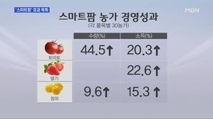 [경기] 똑똑한 농업기술 '스마트팜'…농가에 효자노릇