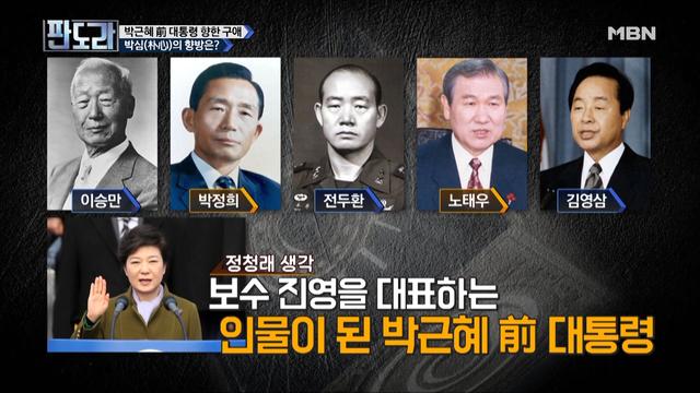 자유한국당 전당..